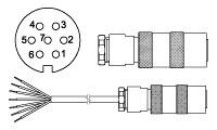 KD767 Drehgeber Kabeldose