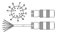 KDSH1267 Drehgeber Kabeldose