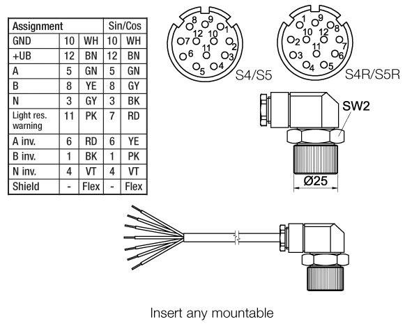 wachendorff automation encoders   female connector kd